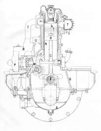 blueprint engine old