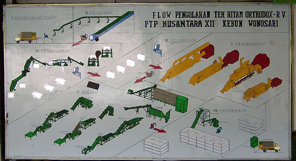 sign schematic factory