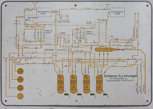 schematic plant chemical factory illustration machinery machine
