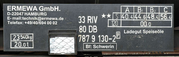 sign numbers number letters train cargo